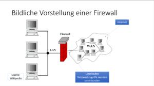 firewallpraesentation