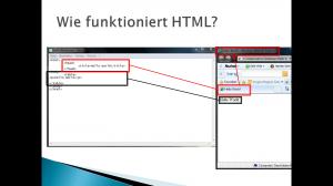 Ein typische HTML Strucktur